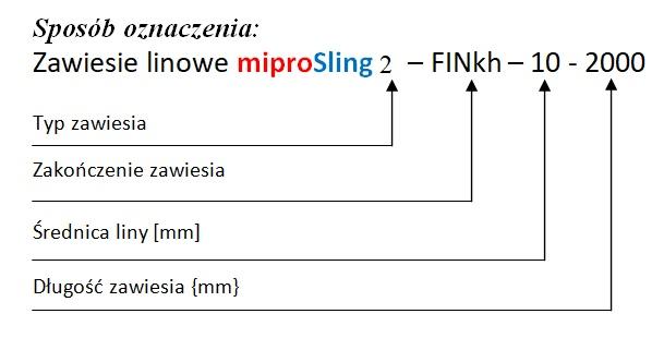 tabela zawisi22222,jpg.jpg
